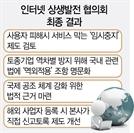 [단독]구글·페북 국내법 어기면 서비스 끊는다