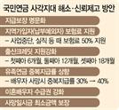 [국민연금 개편 정부안]첫째아이부터 출산크레딧…유족연금 지급률 30%→40%로