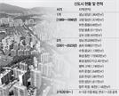 [3기 신도시 발표 임박] 광명·하남 부상 속 강남 그린벨트·과천도 촉각