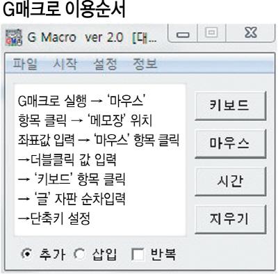 [대한민국은 매크로와 전쟁중] G매크로 써보니…간단한 설정만으로 특정동작 '무한 반복'