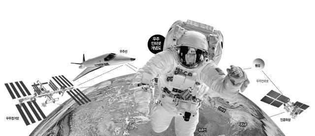 [사이언스]달여행서 소행성 광물 채굴까지...우주산업 '빅뱅'이 온다