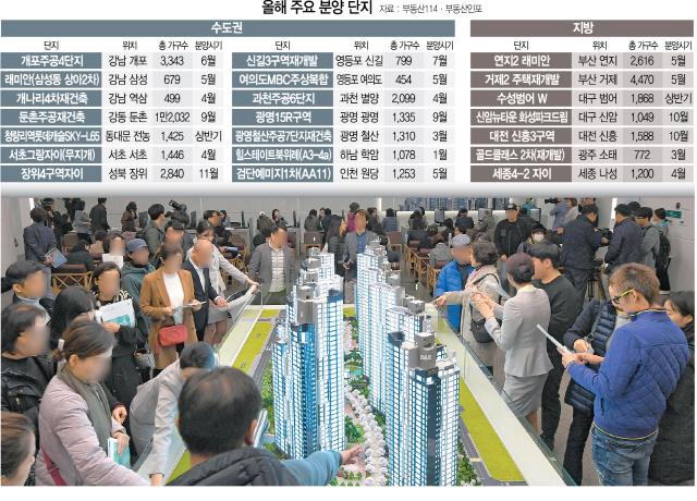 [2019 재테크 기상도] 쏟아지는 '로또아파트'...청약시장 흥행은 계속된다