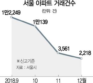 [2019 재테크 기상도] 눈치보기 장세 연출...안정국면 지속 가능성