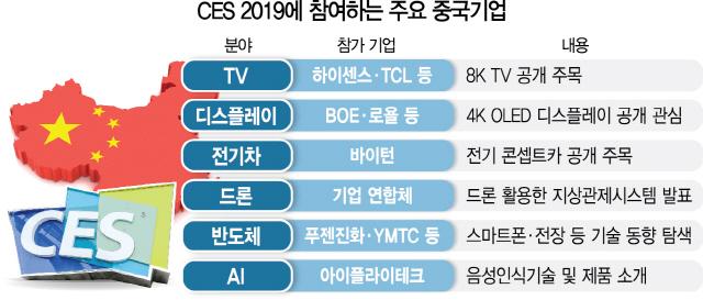 [CES 2019 내일 개막]하이센스 '8K TV' 공개...프리미엄 제품 쏟아내는 中