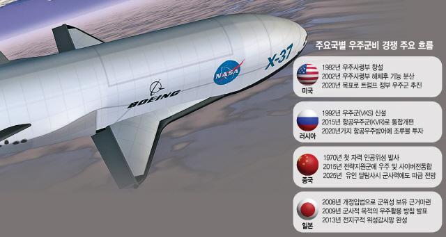 [달착륙 50년 요동치는 우주패권] 美 우주군 선언·러는 우주방어 현대화...불붙는 '스타워즈'