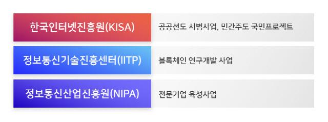 2019 블록체인 시범사업 총정리(上)