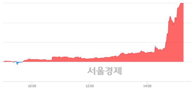 코효성오앤비, 매도잔량 451% 급증