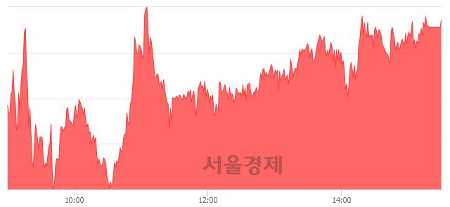 [마감 시황]  외국인 매수 우위.. 코스피 2075.57(▲12.29, +0.60%) 상승 마감