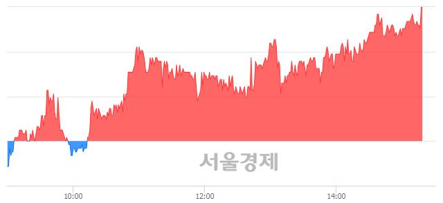 유롯데정보통신, 장중 신고가 돌파.. 39,800→39,900(▲100)