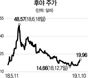 [글로벌 HOT스톡-후야] 中 게임 스트리밍 대표 기업...유료회원 급증