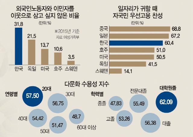 '이민자 이웃 싫다'…순혈주의에 숨막힌 '또 하나의 한국인'