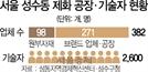 인건비 폭탄에 석달새 50곳 폐업...'제화 메카' 성수동의 눈물
