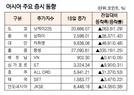 [표]아시아 주요 증시(1월 18일)