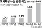 50조 도시재생 뉴딜사업 '손혜원 의혹' 불똥 튀나