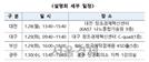 예탁원, 전자증권제도 설명회 개최