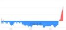 <코>상상인, 3.27% 오르며 체결강도 강세 지속(125%)