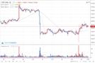 [아침시황]암호화폐 시장 전반 상승세…비트코인 401만원