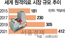 [대한민국 생존리포트] 美 6건 중 1건 '원격진료'...한국은 19년째 답보