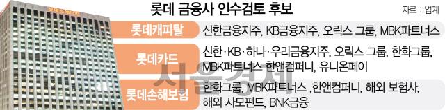 [시그널]'알짜' 롯데캐피탈 인수 놓고...조용병·윤종규 격돌