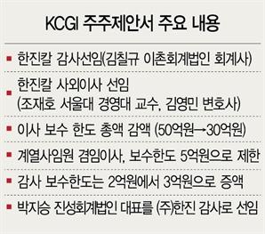 KCGI, 한진칼 사외이사 2명·감사인 1명 선임 주주제안