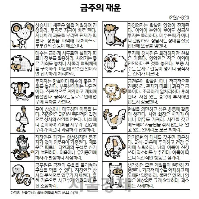 금주의 재운[2월 7일~8일]