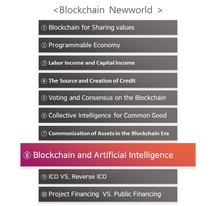 [Decenter New World⑧]AI riding on Blockchain