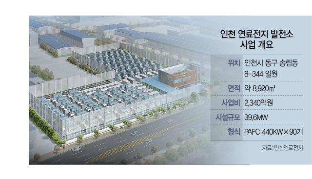 '원도심 홀대론' 번진 인천 연료전지 발전소