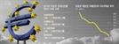 [글로벌 인사이드] 伊 이어 獨·佛까지 침체 기로에...유로존 '살얼음판'