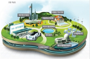 Smart city based on AI, blockchain to be created in Sejong, Busan