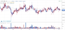 [아침시황]JP모건·HSBC 등 은행권, 암호화폐·블록체인 속속 도입…비트코인 398만원