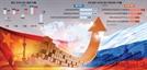 [머니+ / 올해 다시 주목받는 신흥국 펀드]'美 금리인상 속도 조절' 등 호재로 中·러시아 펀드 반등세