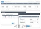 기업 경비지출관리 솔루션업체 비즈플레이, '연구비지출관리 서비스' 출시