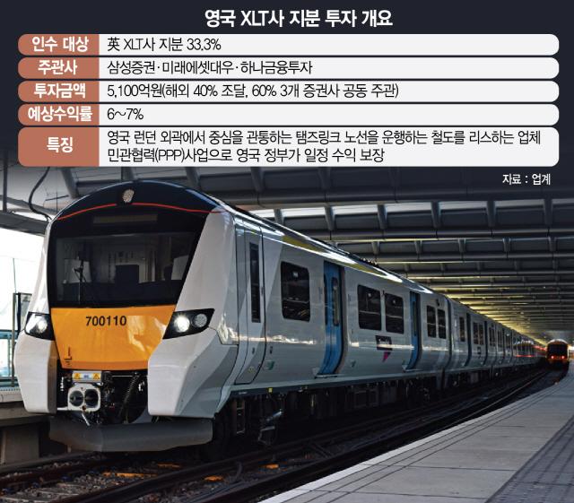 삼성증권·미래에셋대우·하나금투, 英 철도업체 5,100억에 공동 인수