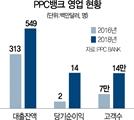 [금융, 신남방정책 든든한 파트너로]JB, 캄보디아 진출 한국계 1위...BNK는 영업망 초고속 확대