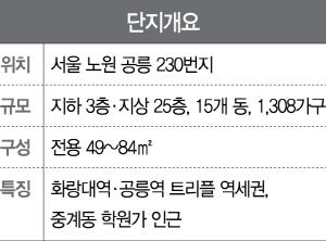[분양단지 들여다보기] '태릉 해링턴 플레이스'... '트리플 역세권...중계 학원가도 가까워'
