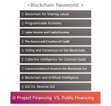 [Decenter New World⑩]Project Financing vs Public Financing
