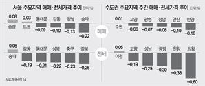 서울 아파트 값 14주 연속 하락.. 강북 전세 낙폭 커져