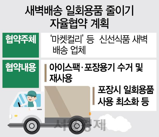[ECO&LIFE 세상을 바꾸는 우리] '새벽배송'업체도 일회용품 줄인다
