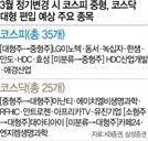 """내달 지수 변경...""""코스피-중형주·코스닥-대형주 노려라"""""""