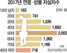 [S-Report] 삶에 사표 던지는 아버지들