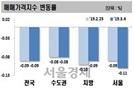 서울 아파트값, 봄 이사철에도 바닥 안보인다는데