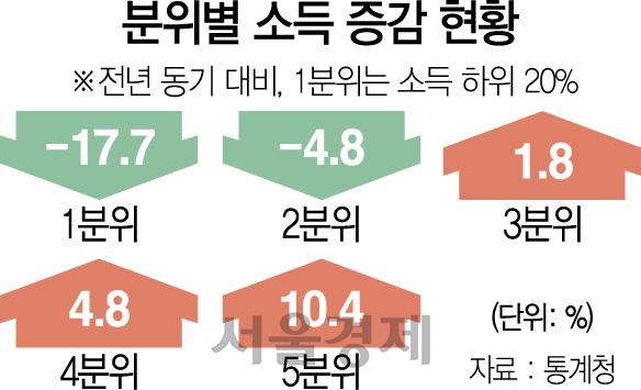 [뒷북경제] 1인당 국민총소득 3만불의 그늘과 지표의 한계