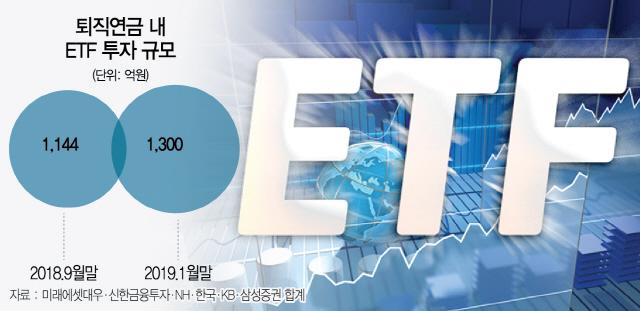 ETF 베팅 늘리는 퇴직연금 투자자