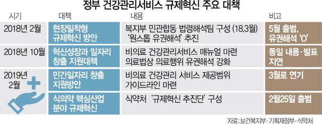 [헬스케어 합법화 또 연기]AI진단용 삼성헬스, 규제 묶여 '만보기'로 전락