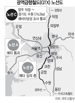 교통·환경 현안 해결... 2040년 수도권 광역도시계획 수립한다