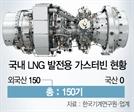 [단독] 脫원전에 급증하지만…LNG발전 '외국산 놀이터'