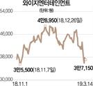 '주가 급락' YG, 루이비통에 670억 물어줄 판