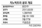 지노믹트리 공모가 2만7,000원 확정