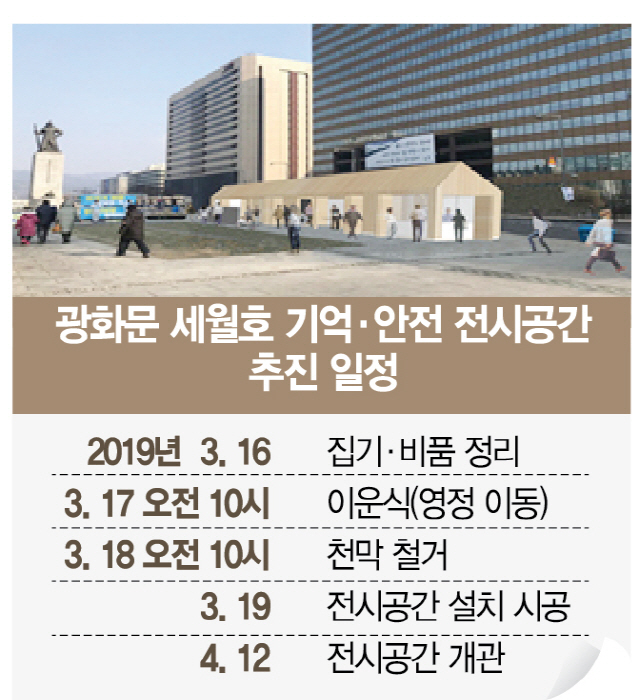 [썸_레터] 광화문 세월호 천막 철거가 던지는 메시지