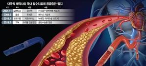 '재고부족' 사태 낳은 폰탄수술용 인공혈관, 18일 병원에 공급된다
